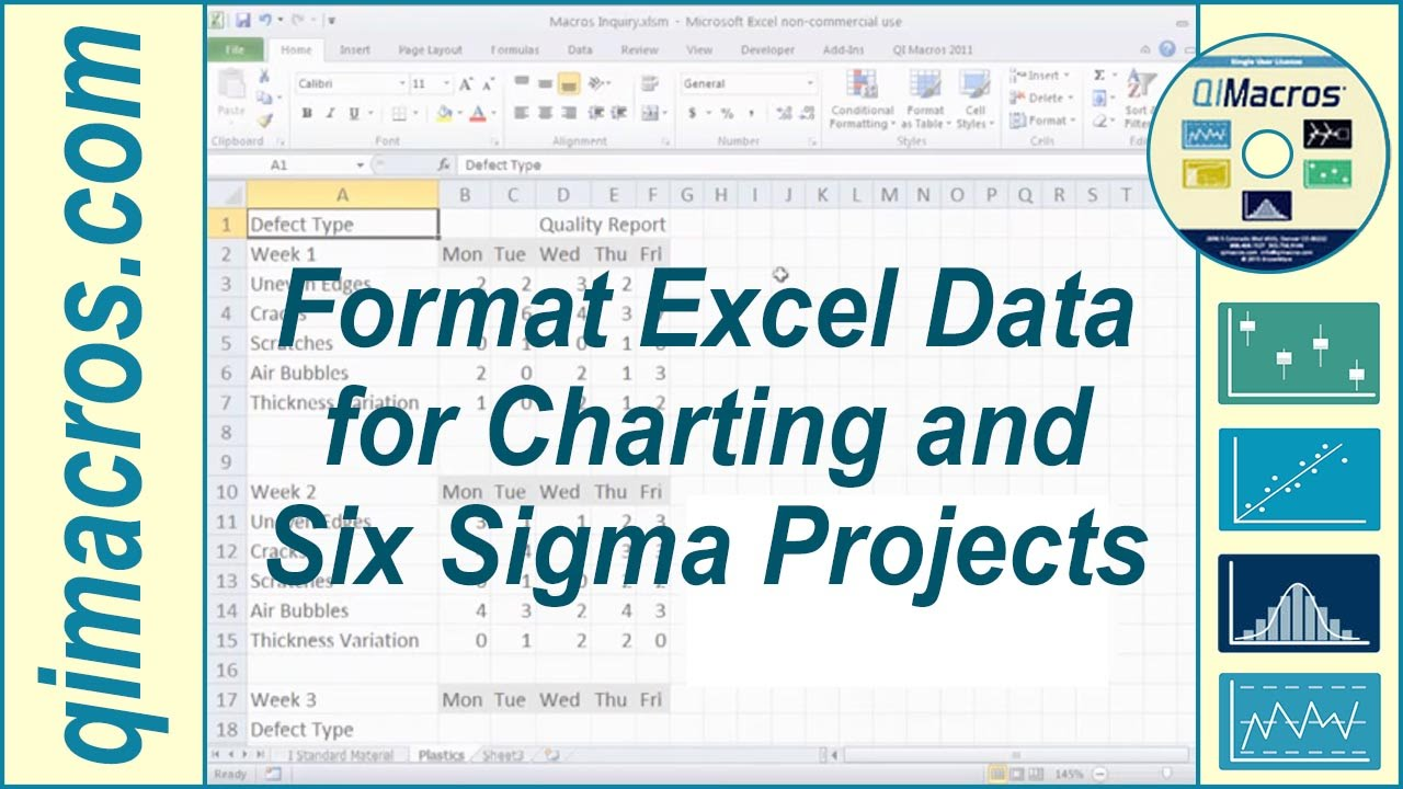 Format Excel Data For Charting And Six Sigma Project