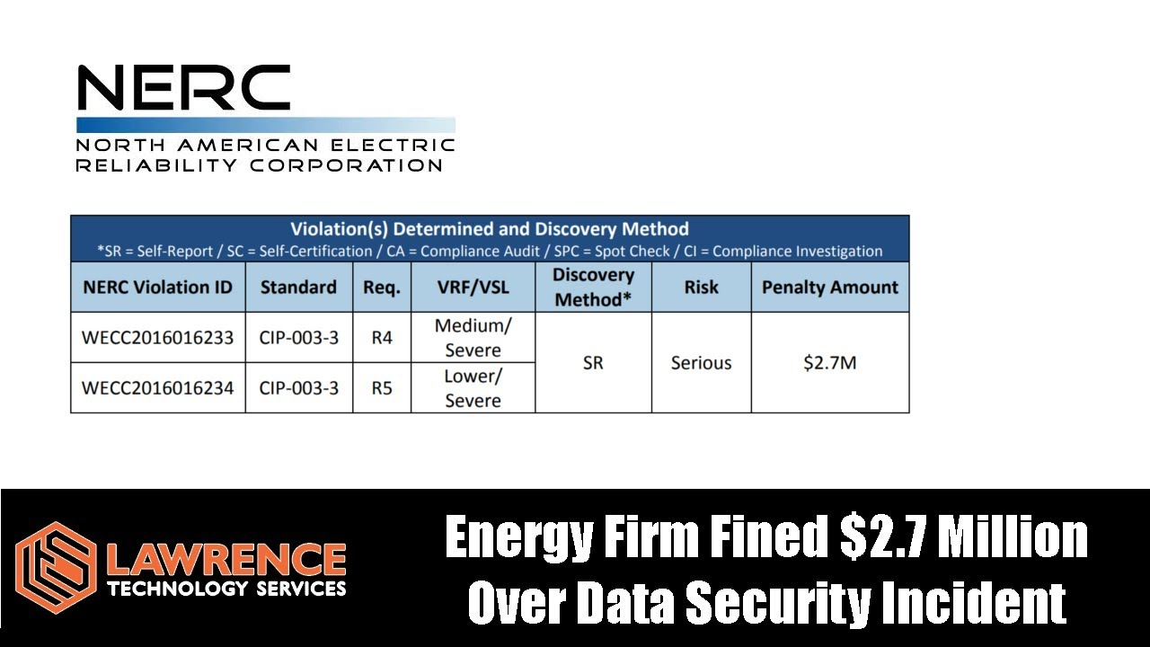 Energy Firm Fined 27 Million Over Data Security Incident Caused By