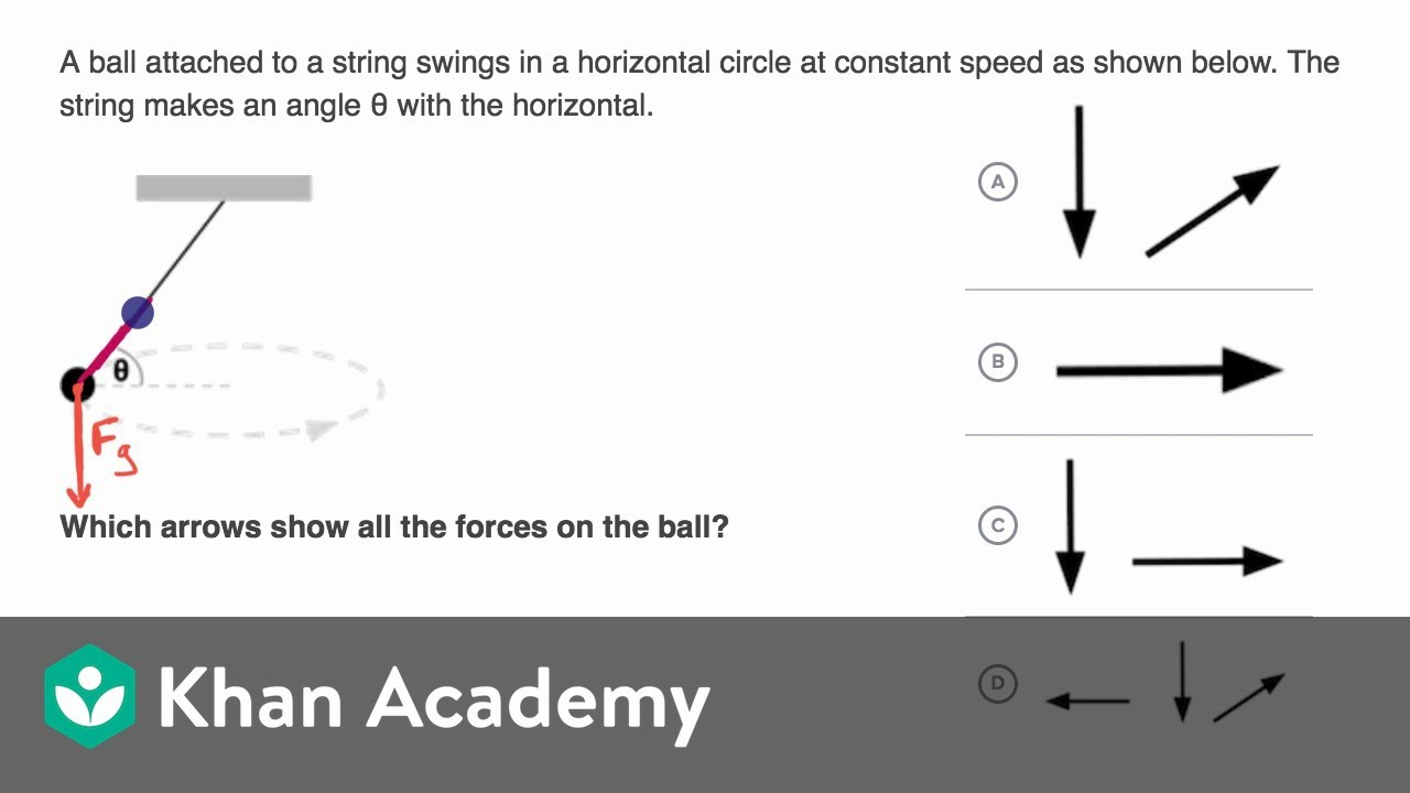 Identifying force vectors for pendulum: Worked example | AP Physics 1 |  Khan Academy