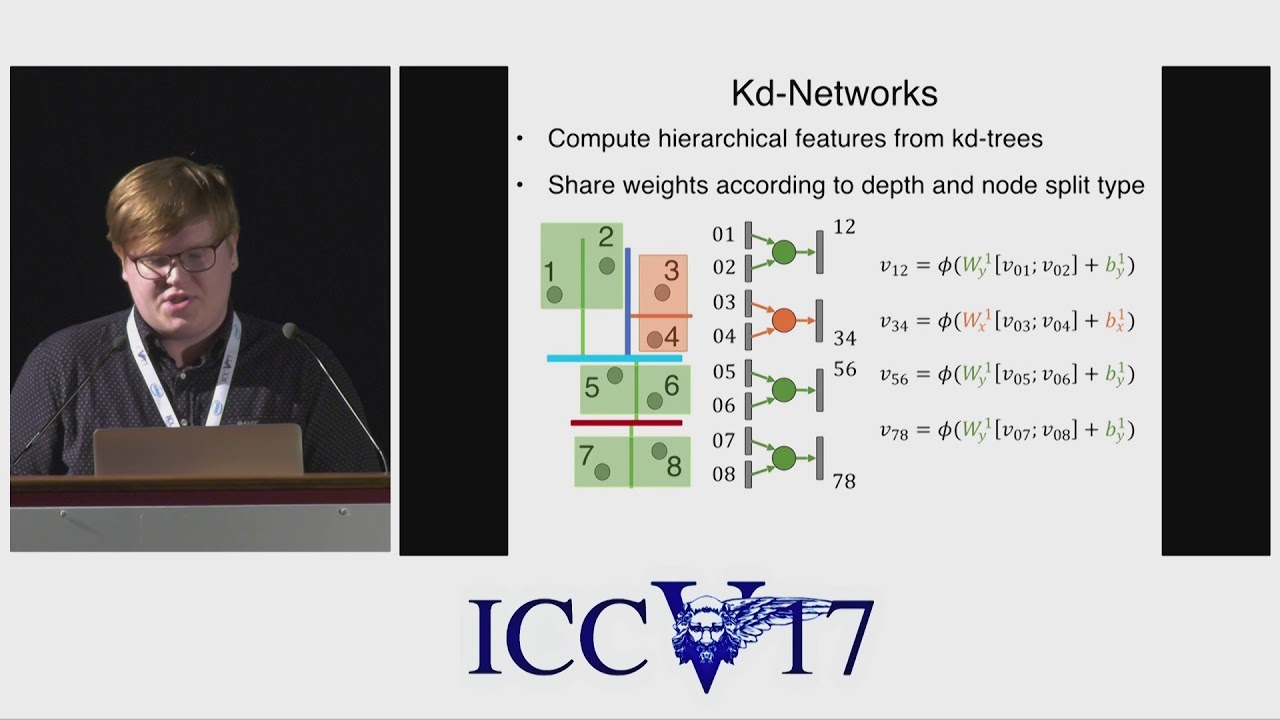 Escape from Cells: Deep Kd-Networks for the Recognition of 3D Point Cloud  Models