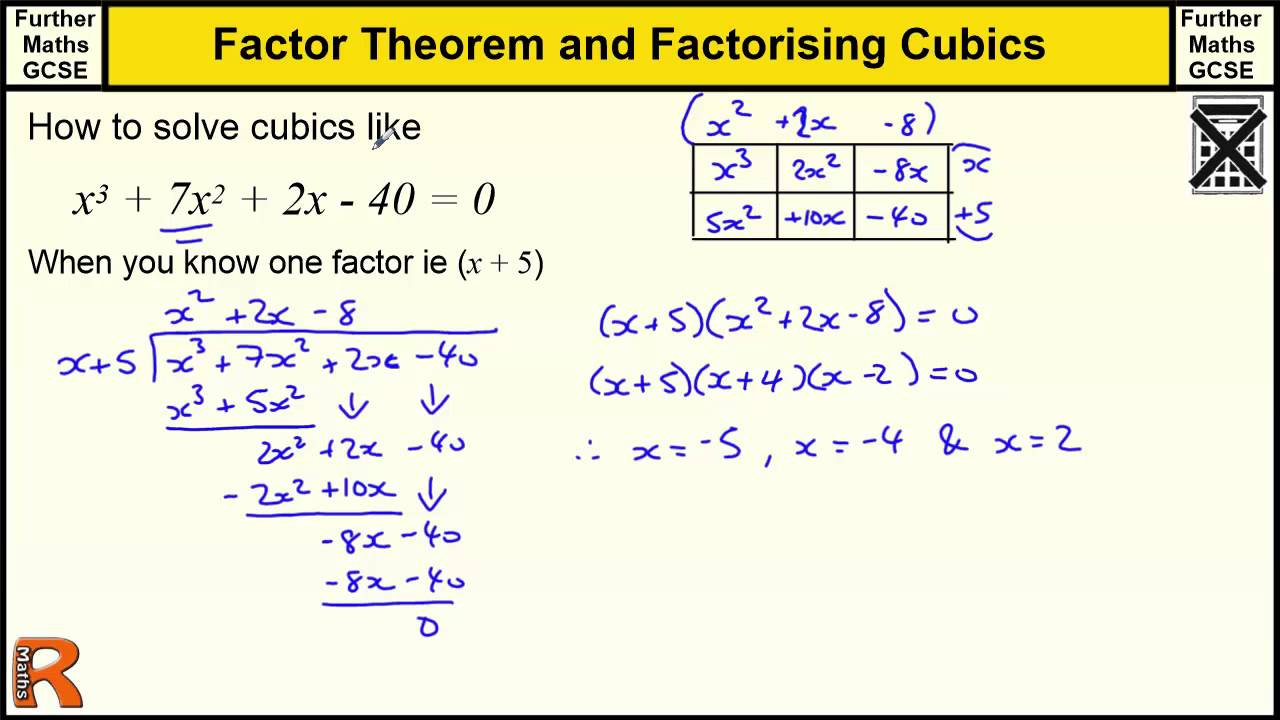 Factor theorem and solving Cubics GCSE Further Maths revision Exam ...