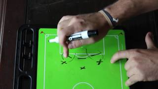 Free Kick Soccer Tips | Improve Your Free Kicks Today!