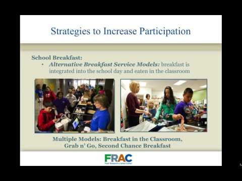 Breakfast Matters: Principal Champions for Breakfast After the Bell in Secondary Schools