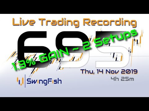 📈Day Trading #Forex LIVE [Thu, 14 Nov +1.252%] AUDJPY GBPJPY