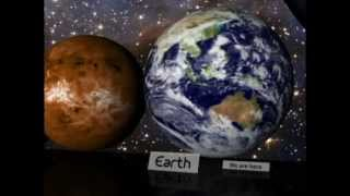 Photos and Size Comparison of Celestial Bodies: the Universe Planets, Stars, Sun, Moon, Galaxies
