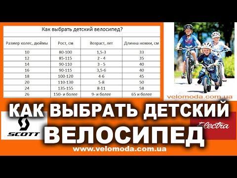 Детский организм растет быстро и купленный в этом году велосипед через пару лет может уже быть мал для ребенка.