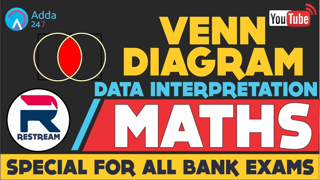 Sbi po 2017 venn diagram based di maths online coaching for sbi po 2017 venn diagram based di maths online coaching for sbi ibps bank porestream ccuart Image collections