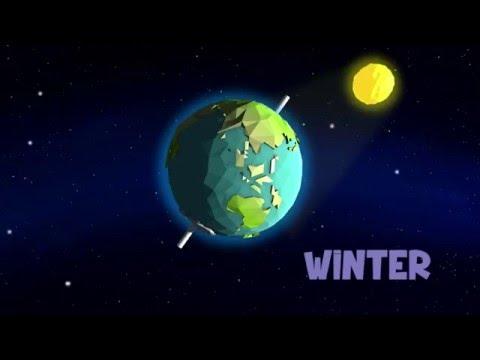 UV radiation in Summer and Winter