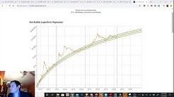 Bitcoin breaks through $10k!