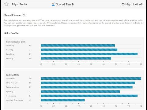PTE - Mock scored test - B