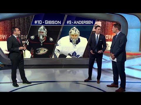 Top 10 Goalies: Gibson, Andersen: John Gibson takes No 10, Andersen comes in at No 9  Aug 26,  2018