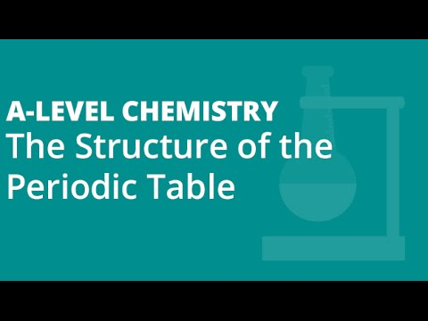 The structure of the periodic table a level chemistry aqa ocr the structure of the periodic table a level chemistry aqa ocr edexcel urtaz Images