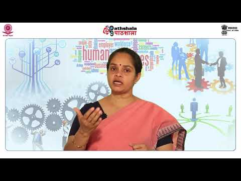 Objectives of Strategic HR Management