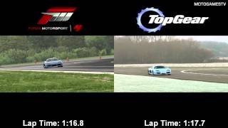 Noble M600 Top Gear