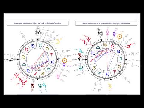 TWIN FLAME SOUL MATE KARMIC RELATIONSHIP NATAL CHART PROVES WHICH ONE