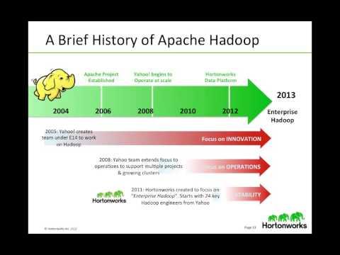 Hadoop Tutorial: Introducing Apache Hadoop
