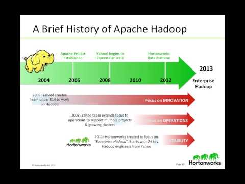 Hadoop Tutorial: Introducing Apache Hadoop