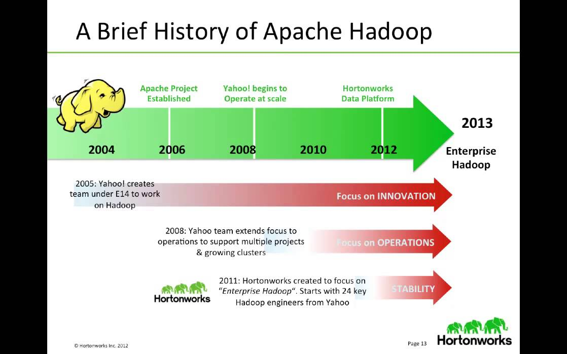 cbt nuggets apache hadoop download
