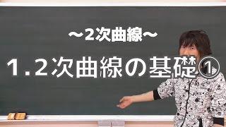 数学Ⅲ 2次曲線 (全16題)