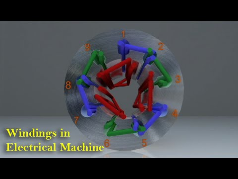 How to do winding of AC machines - Webinar 7 July 2014