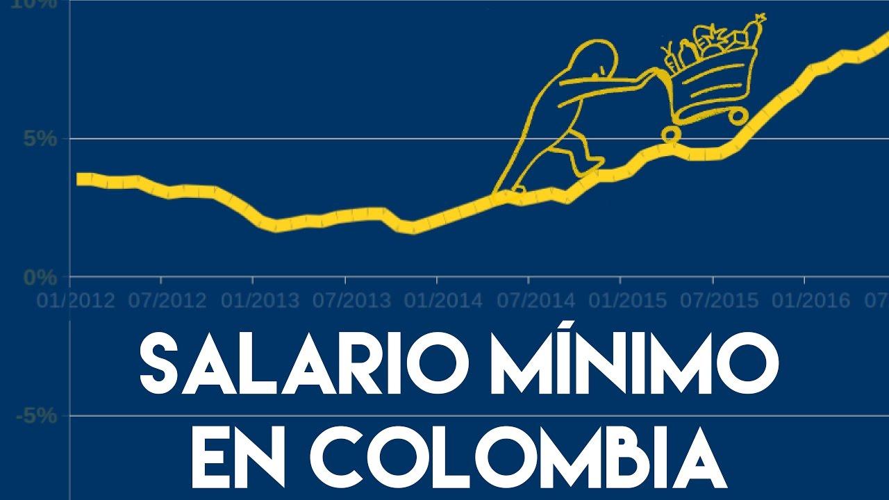 SALARIO E INFLACIÓN EN COLOMBIA, 2017