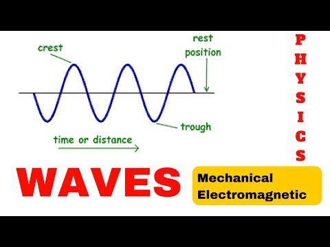 Introduction to waves | Mechanical and Electromagnetic (UPSC , CDS , NDA , SSC CHSL ,CGL , State )