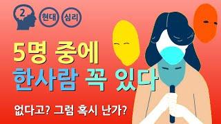 성격 장애 : 편집성, 경계선, 강박성, 회피성, 의존성 성격 장애 등