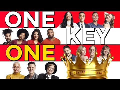 The True Contenders For The Big Brother Canada 7 Crown