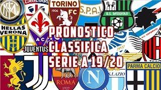 IL MIO PRONOSTICO DELLA CLASSIFICA DI SERIE A 19/20
