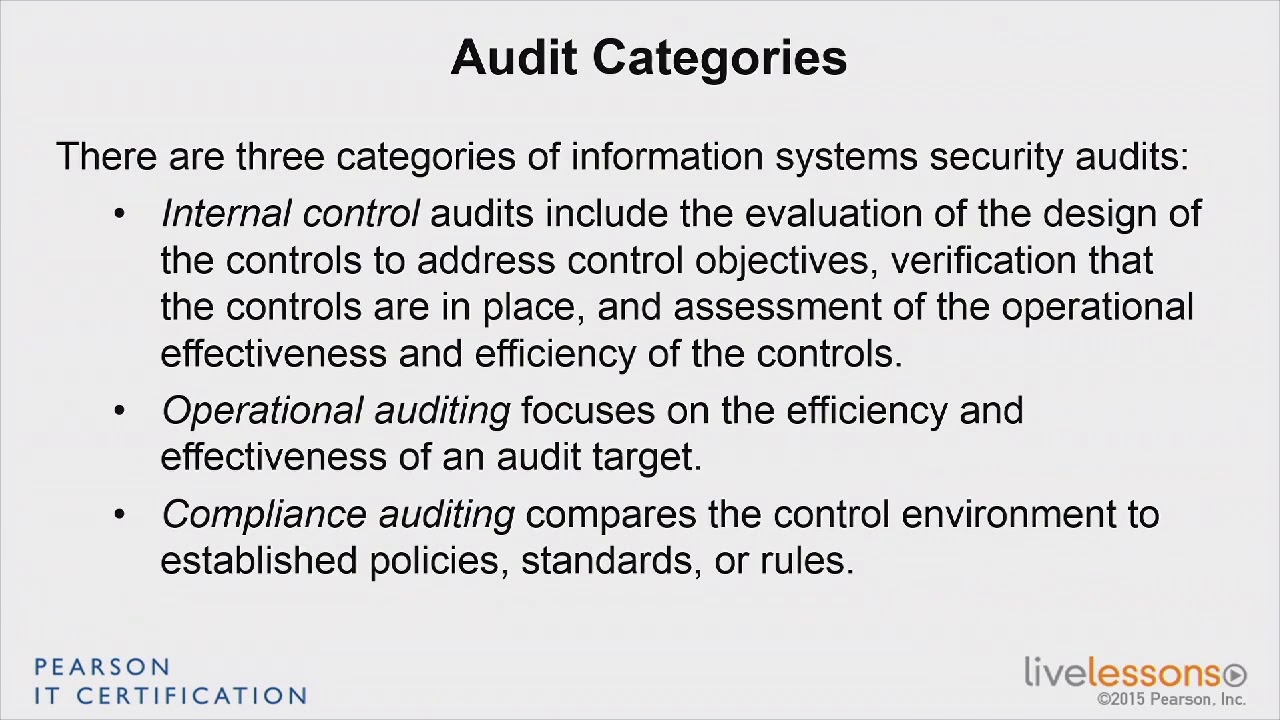 6 9 Understanding Third Party Audits And Examinations CISSP