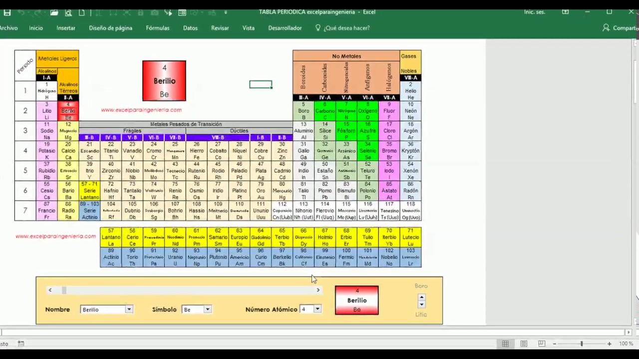 Tabla peridica mas de 60 propiedades del elemento youtube tabla peridica mas de 60 propiedades del elemento urtaz Image collections