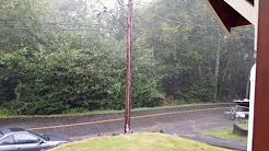 Astoria oregon weather