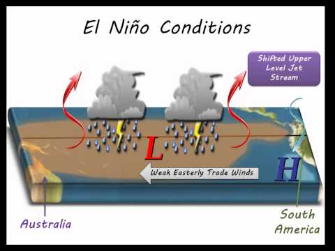 An Introduction to the El Nino Southern Oscillation (ENSO)