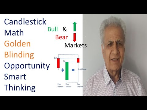 Candlestick Math Secrets: Golden Blending Opportunity in Bull and Bear Markets