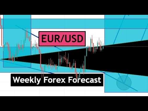 EUR/USD Weekly Forex Analysis & Trading Idea for 18 – 22 October 2021 by CYNS on Forex