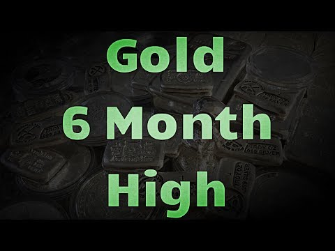 Gold at 6 Month Highs, All-Time High in This Currency!