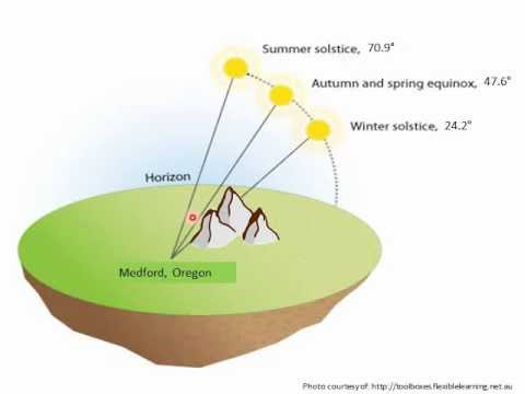 Spring Equinox 2013