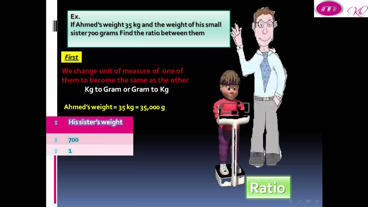 Math primary 6 | Unit 1 | Ratio - YouTube