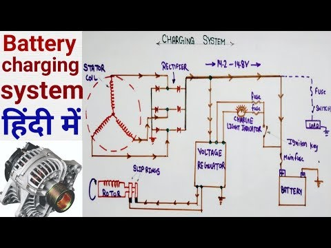 Alternator circuit diagram ( battery charging system) ,Components of  alternator..in hindi - YouTubeYouTube