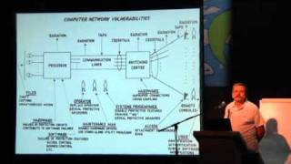 Hacktivity 2010: Chapters from the History of IT Security