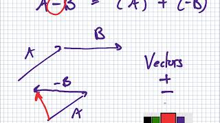 Physics | 1819 Intake 1 | Lecture | The Vector Triangle