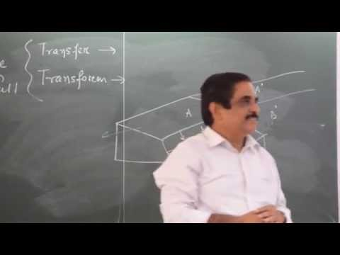 Strike Slip Settings Part 1  by Prof. T.K. Biswal, IIT BOMBAY