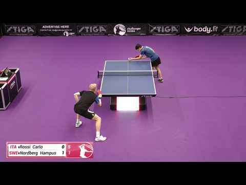 Carlo Rossi Vs Hampus Nordberg (Challenger Series September 9th 2019 Group Match)
