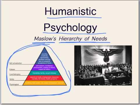 Psychology of Hitler Project