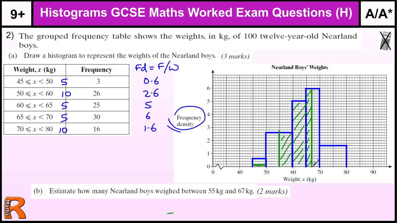 how to histograms a/a* gcse higher statistics maths worked exam