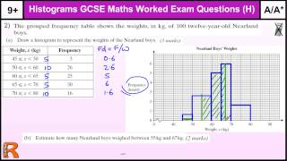 Histograms A/A* GCSE Higher Statistics Maths Worked Exam paper revision, practice & help