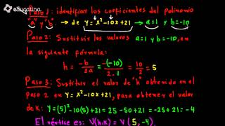 Método alternativo para el cálculo del vértice de una parábola
