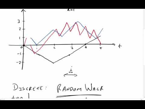Building Brownian Motion from a Random Walk