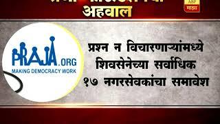 मुंबई : गेल्या दोन वर्षात मुंबईतील समस्यांमध्ये 49 टक्क्यांनी वाढ, प्रजा फाऊंडेशनचा अहवाल