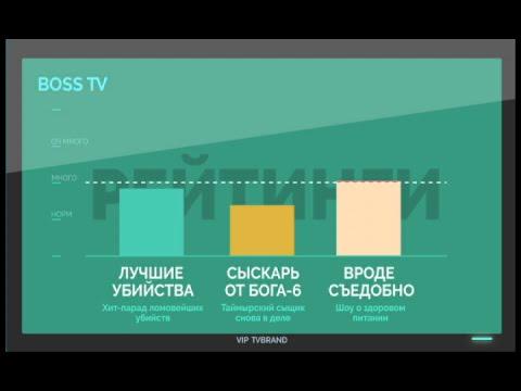 Фильмы Сериалы ТВ смотреть бесплатно без регистрации и смс
